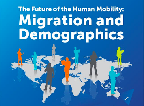 The Future of the Human Mobility: Migration and Demographics